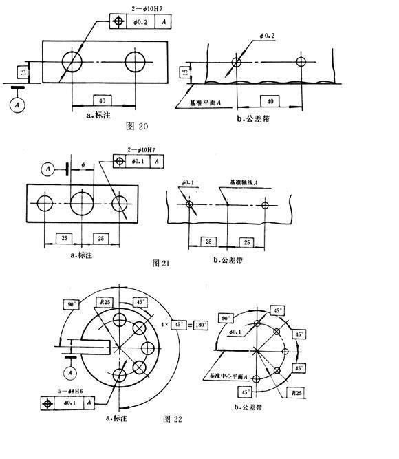 位置 幾何 度 公差 幾何尺寸和公差之複合位置度對比組合位置度